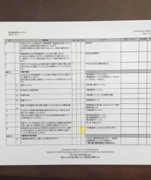 株式会社事務局チェックリスト 約140項目